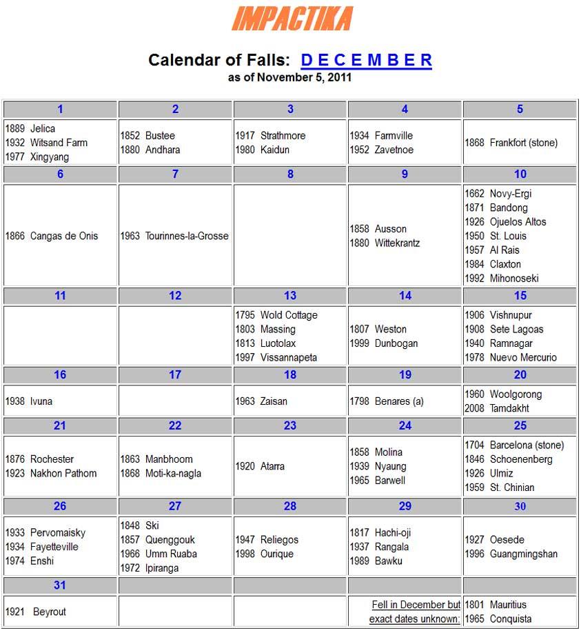 Meteorite Calendar – December 2011