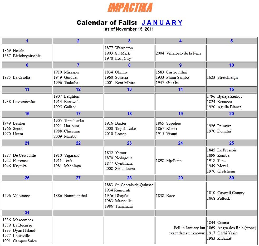 Meteorite Calendar – January 2013